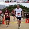 double_road_race_15k_challenge 35296