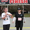 double_road_race_15k_challenge 41366