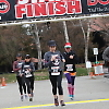 double_road_race_15k_challenge 41602