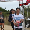 double_road_race_15k_challenge 49122