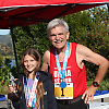 double_road_race_15k_challenge 54360